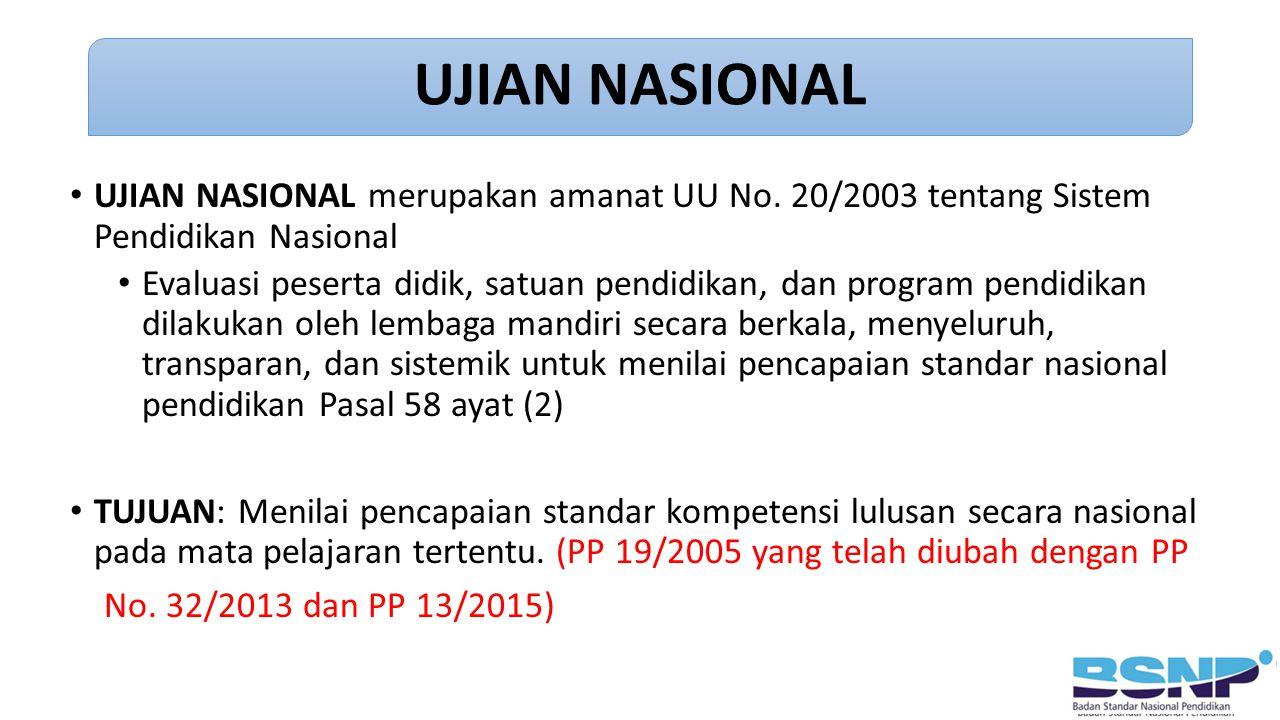 UJIAN NASIONAL merupakan amanat UU No. 20/2003 tentang Sistem Pendidikan Nasional Evaluasi peserta didik, satuan pendidikan, dan program pendidikan di