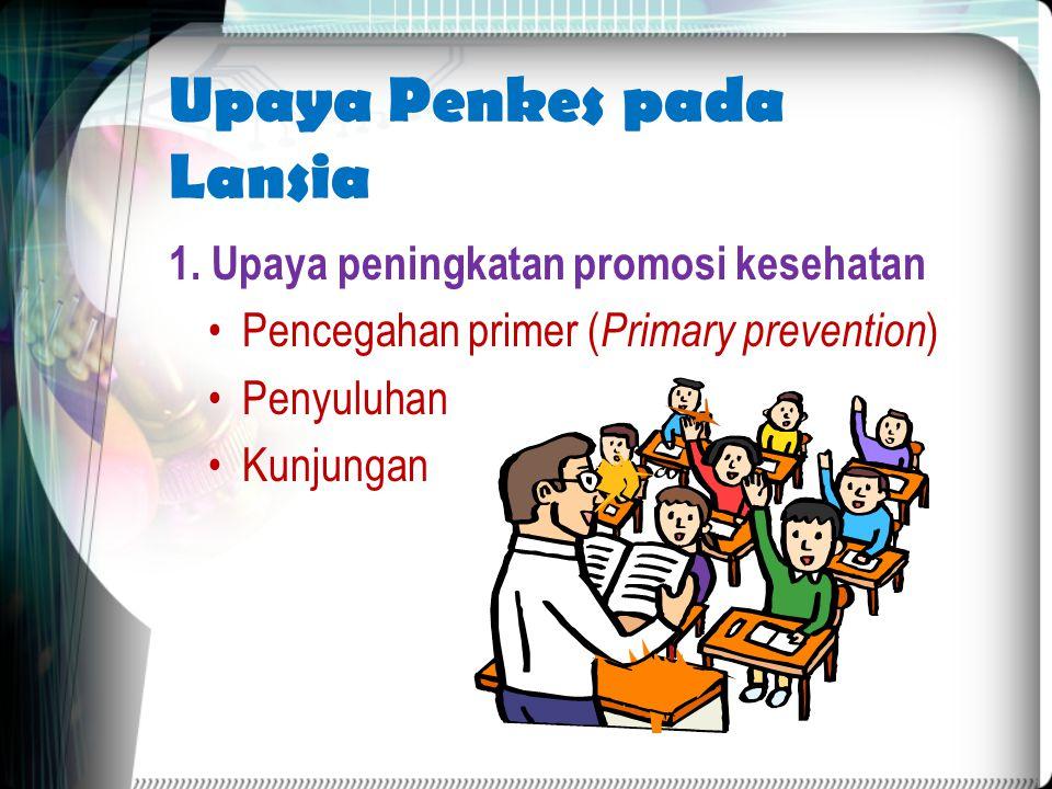 Upaya Penkes pada Lansia 1. Upaya peningkatan promosi kesehatan Pencegahan primer ( Primary prevention ) Penyuluhan Kunjungan
