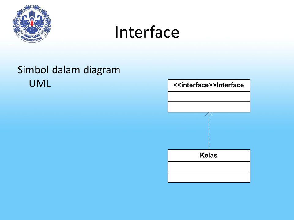 Pewarisan Jamak dalam Java Menggunakan Interface Kombinasi antara turunan satu kelas dengan interface atau menggunakan interface sebagai kelas-kelas Induk.