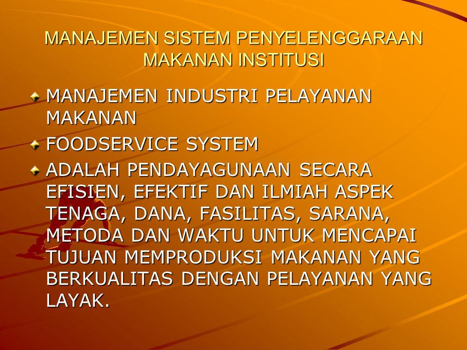 MANAJEMEN SISTEM PENYELENGGARAAN MAKANAN INSTITUSI MANAJEMEN INDUSTRI PELAYANAN MAKANAN FOODSERVICE SYSTEM ADALAH PENDAYAGUNAAN SECARA EFISIEN, EFEKTI