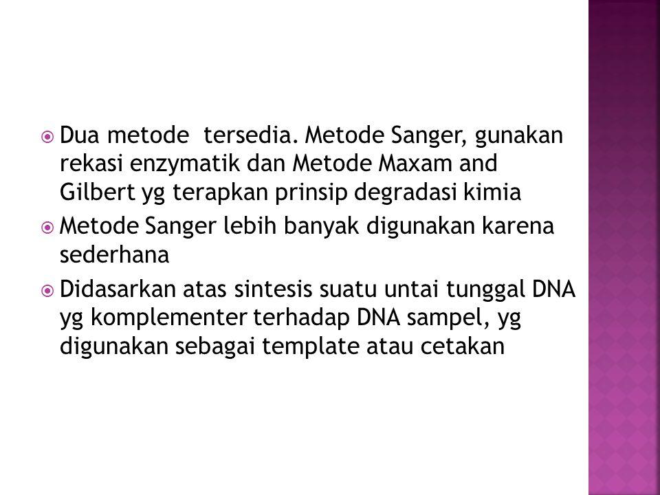  Dua metode tersedia. Metode Sanger, gunakan rekasi enzymatik dan Metode Maxam and Gilbert yg terapkan prinsip degradasi kimia  Metode Sanger lebih