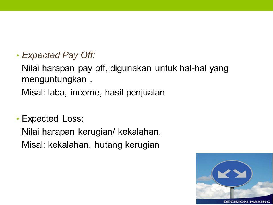 Expected Pay Off: Nilai harapan pay off, digunakan untuk hal-hal yang menguntungkan.