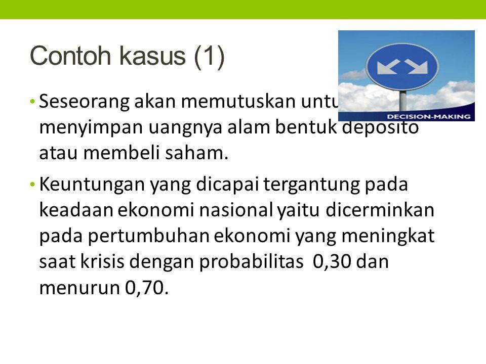 Contoh kasus (1) Seseorang akan memutuskan untuk menyimpan uangnya alam bentuk deposito atau membeli saham.