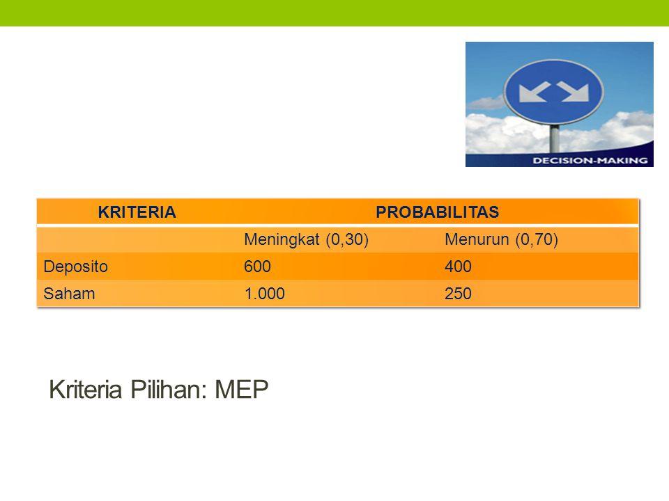 Kriteria Pilihan: MEP