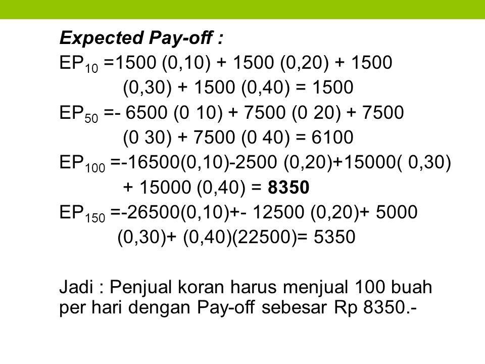 Expected Pay-off : EP 10 =1500 (0,10) + 1500 (0,20) + 1500 (0,30) + 1500 (0,40) = 1500 EP 50 =- 6500 (0 10) + 7500 (0 20) + 7500 (0 30) + 7500 (0 40) = 6100 EP 100 =-16500(0,10)-2500 (0,20)+15000( 0,30) + 15000 (0,40) = 8350 EP 150 =-26500(0,10)+- 12500 (0,20)+ 5000 (0,30)+ (0,40)(22500)= 5350 Jadi : Penjual koran harus menjual 100 buah per hari dengan Pay-off sebesar Rp 8350.-
