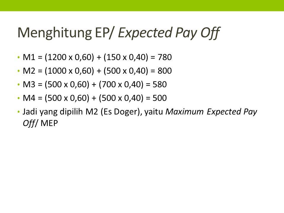 Menghitung EP/ Expected Pay Off M1 = (1200 x 0,60) + (150 x 0,40) = 780 M2 = (1000 x 0,60) + (500 x 0,40) = 800 M3 = (500 x 0,60) + (700 x 0,40) = 580 M4 = (500 x 0,60) + (500 x 0,40) = 500 Jadi yang dipilih M2 (Es Doger), yaitu Maximum Expected Pay Off/ MEP