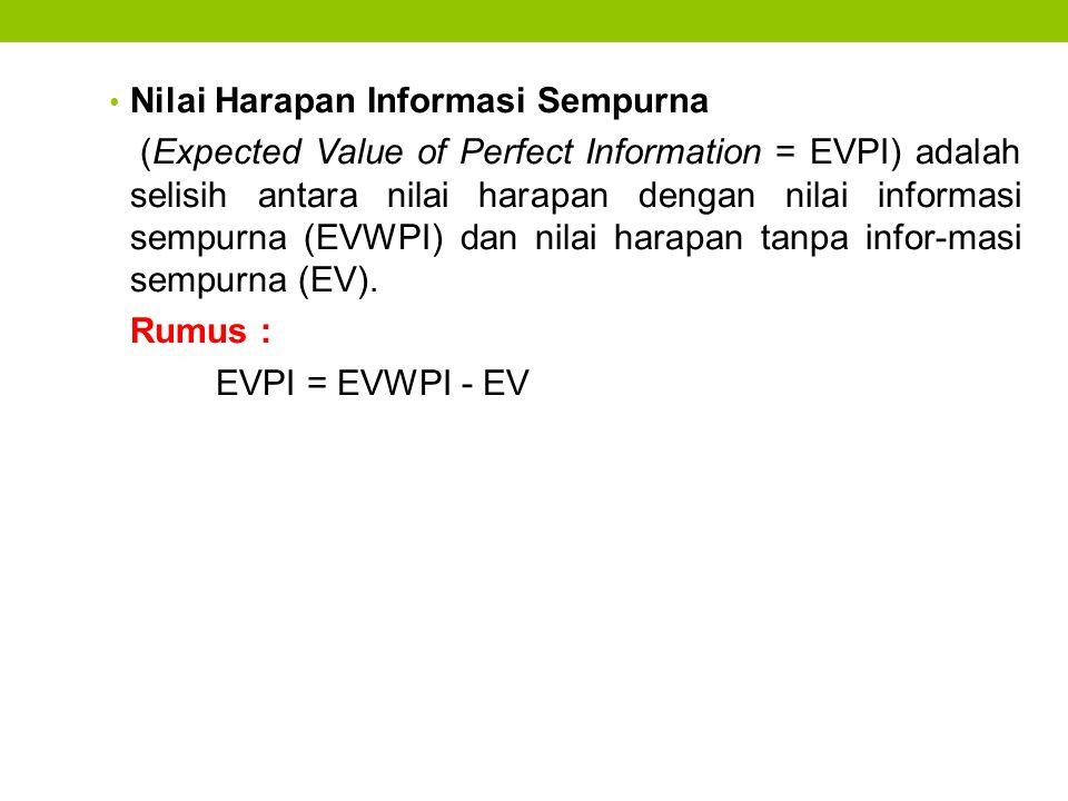 Nilai Harapan Informasi Sempurna (Expected Value of Perfect Information = EVPI) adalah selisih antara nilai harapan dengan nilai informasi sempurna (EVWPI) dan nilai harapan tanpa infor-masi sempurna (EV).