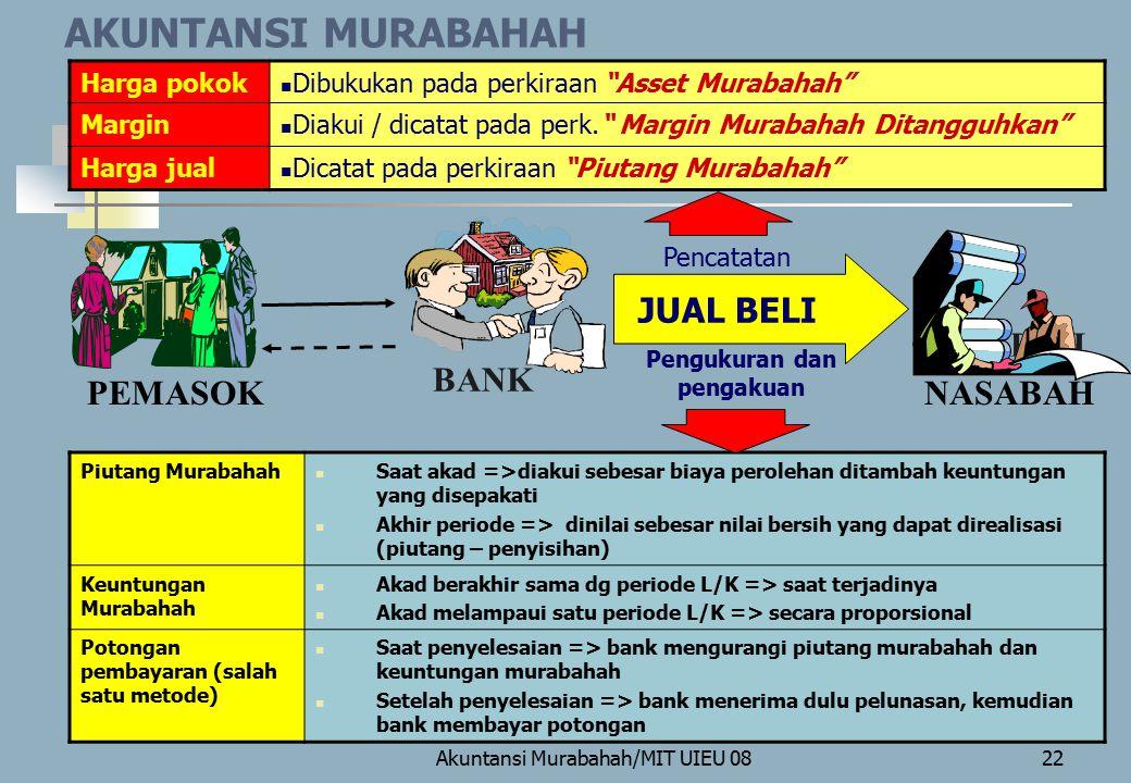 "Akuntansi Murabahah/MIT UIEU 0822 AKUNTANSI MURABAHAH BANK NASABAH PEMASOK Harga pokok Dibukukan pada perkiraan ""Asset Murabahah"" Margin Diakui / dica"