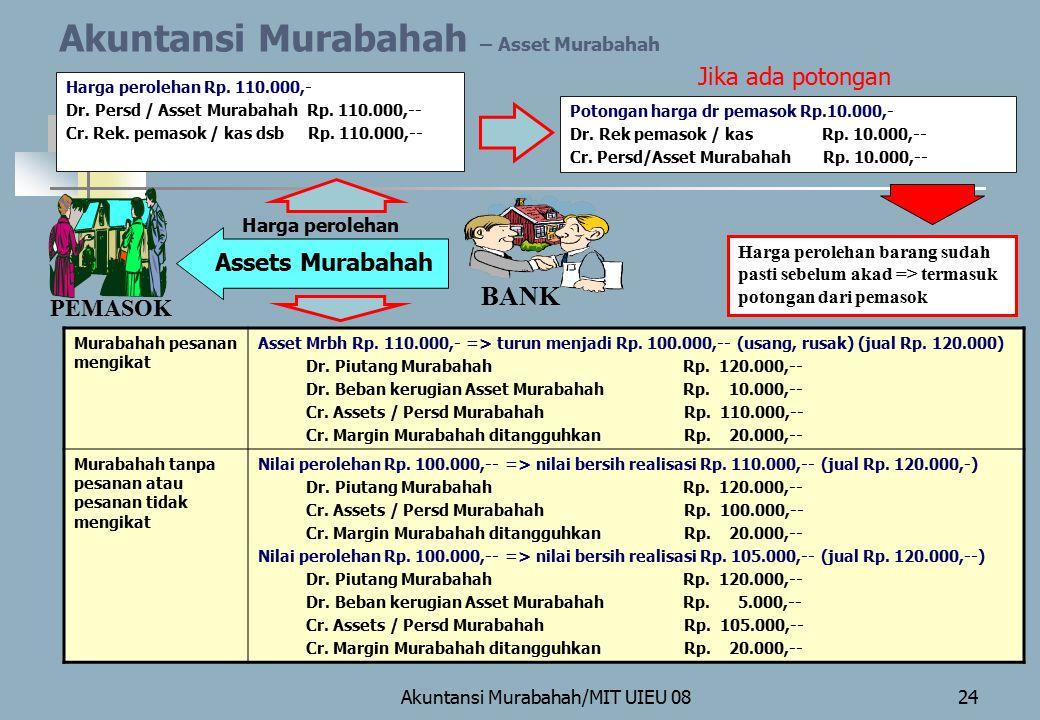 Akuntansi Murabahah/MIT UIEU 0824 Akuntansi Murabahah – Asset Murabahah BANK PEMASOK Assets Murabahah Harga perolehan Rp. 110.000,- Dr. Persd / Asset