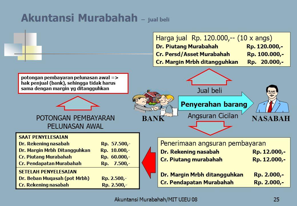 Akuntansi Murabahah/MIT UIEU 0825 Akuntansi Murabahah – jual beli BANKNASABAH Harga jual Rp. 120.000,-- (10 x angs) Dr. Piutang Murabahah Rp. 120.000,