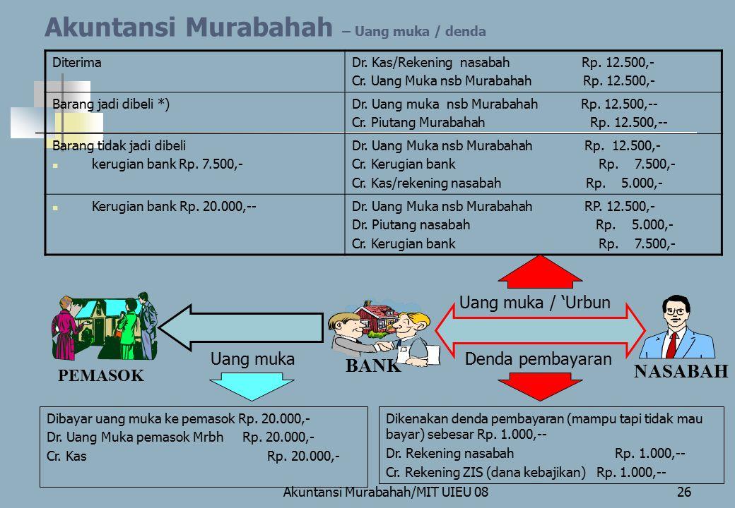 Akuntansi Murabahah/MIT UIEU 0826 Akuntansi Murabahah – Uang muka / denda BANK NASABAH PEMASOK Denda pembayaran Uang muka / 'Urbun Dikenakan denda pem