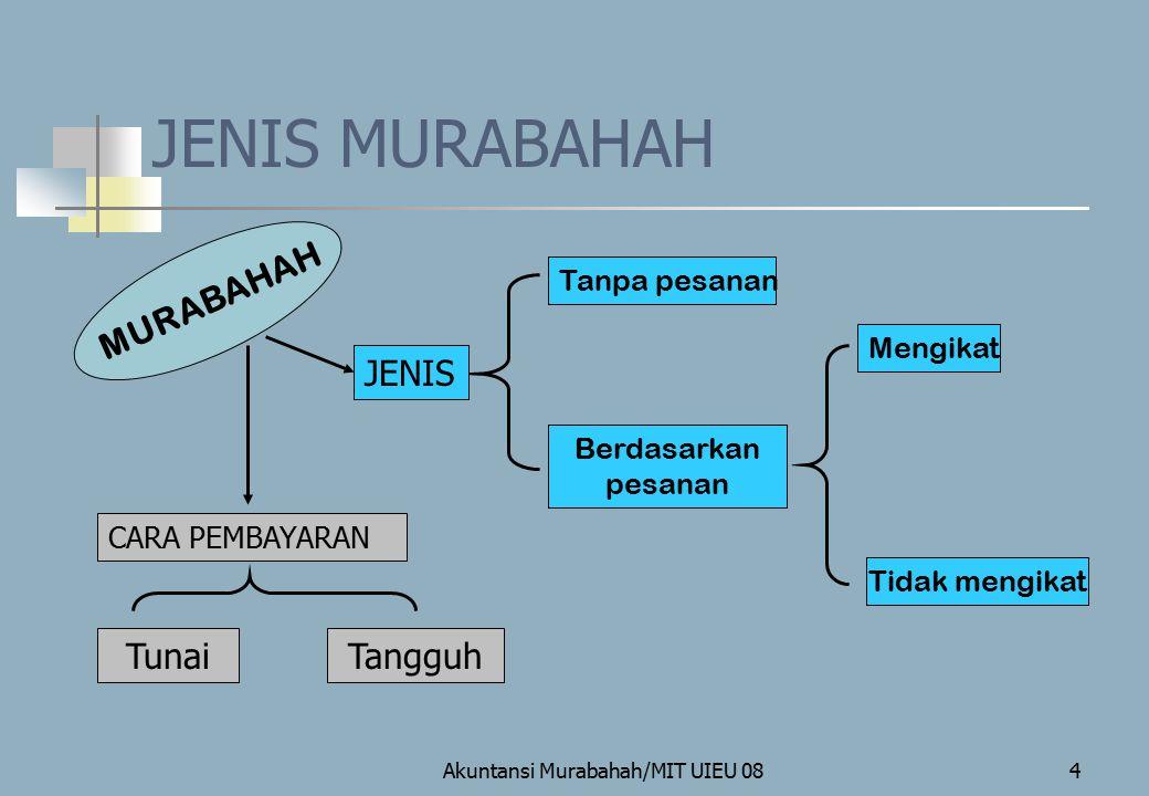 Akuntansi Murabahah/MIT UIEU 0825 Akuntansi Murabahah – jual beli BANKNASABAH Harga jual Rp.