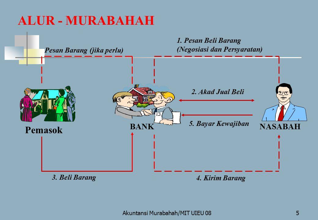 Akuntansi Murabahah/MIT UIEU 0826 Akuntansi Murabahah – Uang muka / denda BANK NASABAH PEMASOK Denda pembayaran Uang muka / 'Urbun Dikenakan denda pembayaran (mampu tapi tidak mau bayar) sebesar Rp.