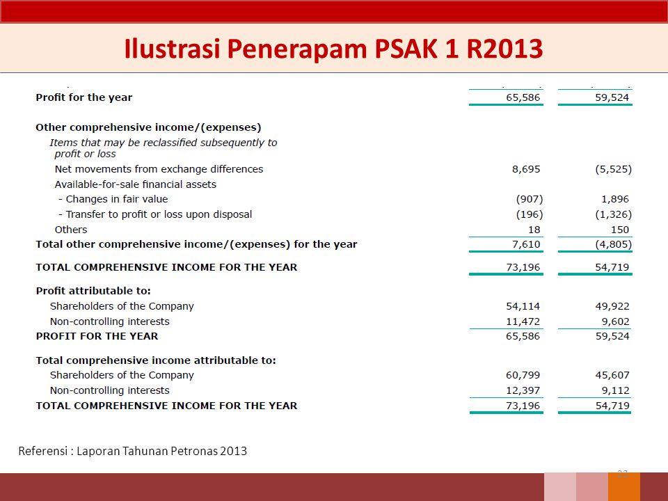 Ilustrasi Penerapam PSAK 1 R2013 23 Referensi : Laporan Tahunan Petronas 2013