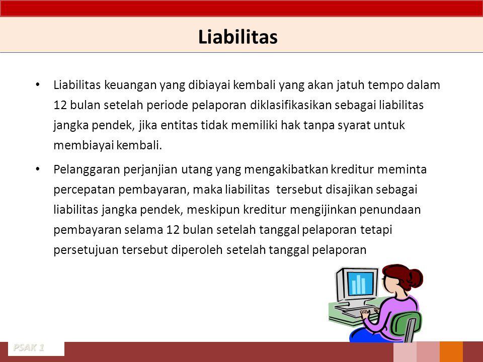 Liabilitas Liabilitas keuangan yang dibiayai kembali yang akan jatuh tempo dalam 12 bulan setelah periode pelaporan diklasifikasikan sebagai liabilita