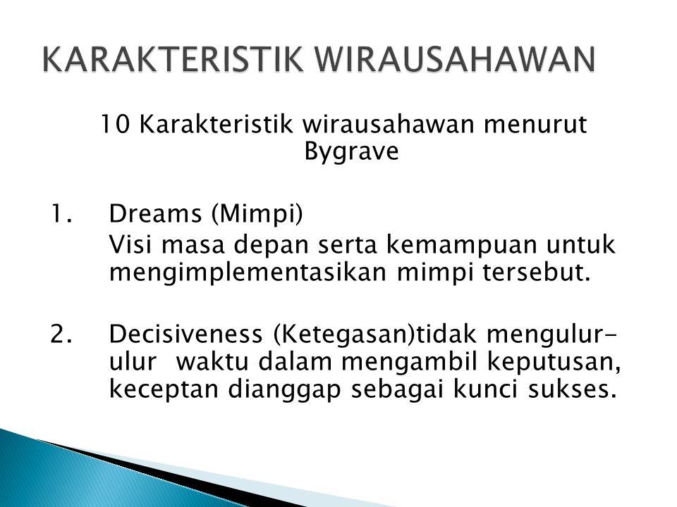 10 Karakteristik wirausahawan menurut Bygrave 1.Dreams (Mimpi) Visi masa depan serta kemampuan untuk mengimplementasikan mimpi tersebut. 2.Decisivenes