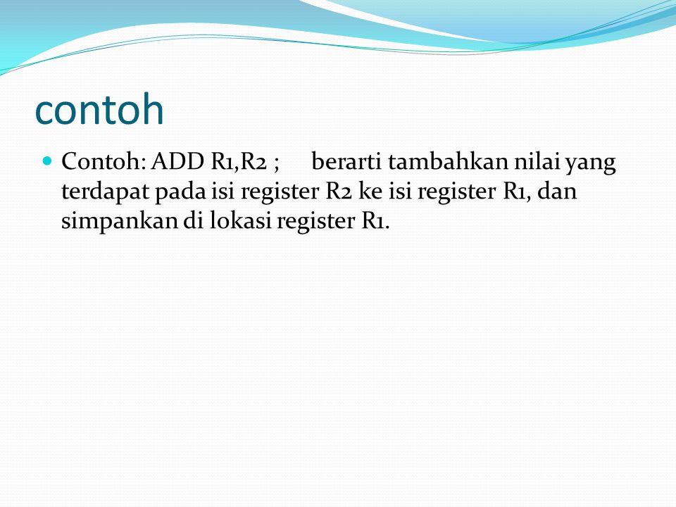 contoh Contoh: ADD R1,R2 ;berarti tambahkan nilai yang terdapat pada isi register R2 ke isi register R1, dan simpankan di lokasi register R1.