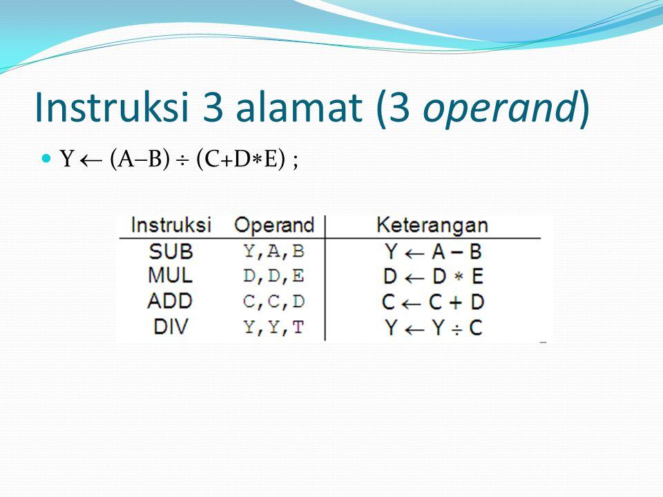 Instruksi 3 alamat (3 operand) Y  (A  B)  (C+D  E) ;