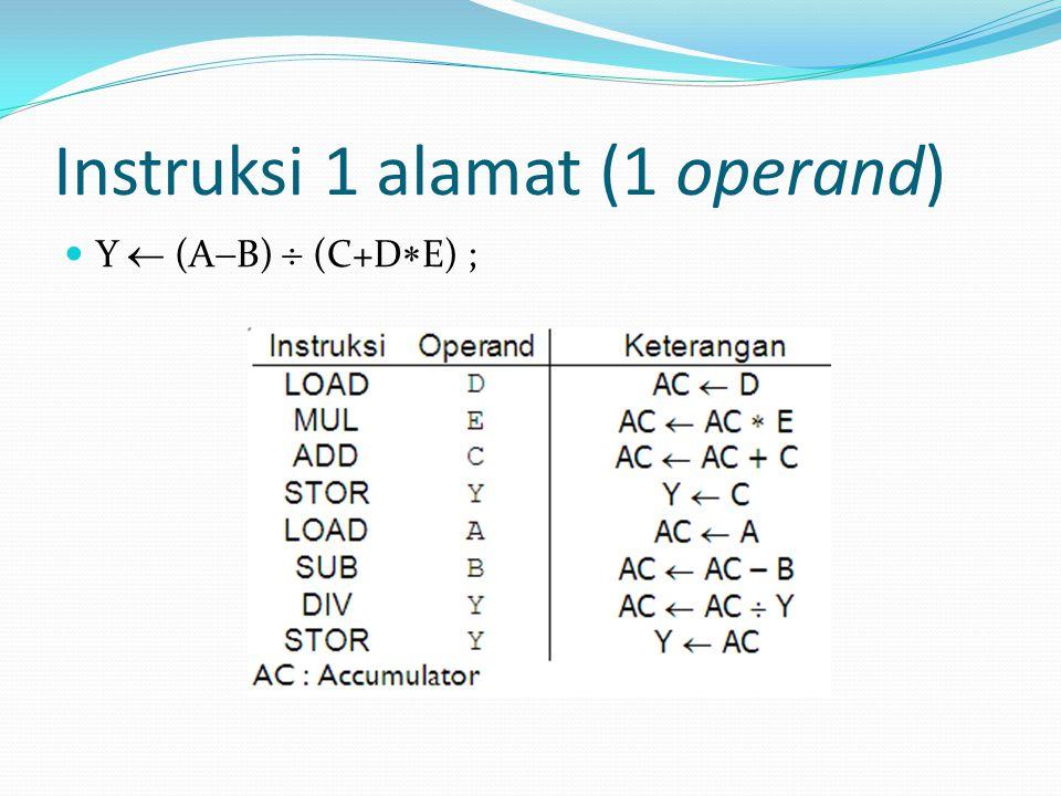 Instruksi 1 alamat (1 operand) Y  (A  B)  (C+D  E) ;