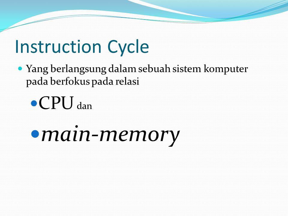 Instruction Cycle Yang berlangsung dalam sebuah sistem komputer pada berfokus pada relasi CPU dan main-memory