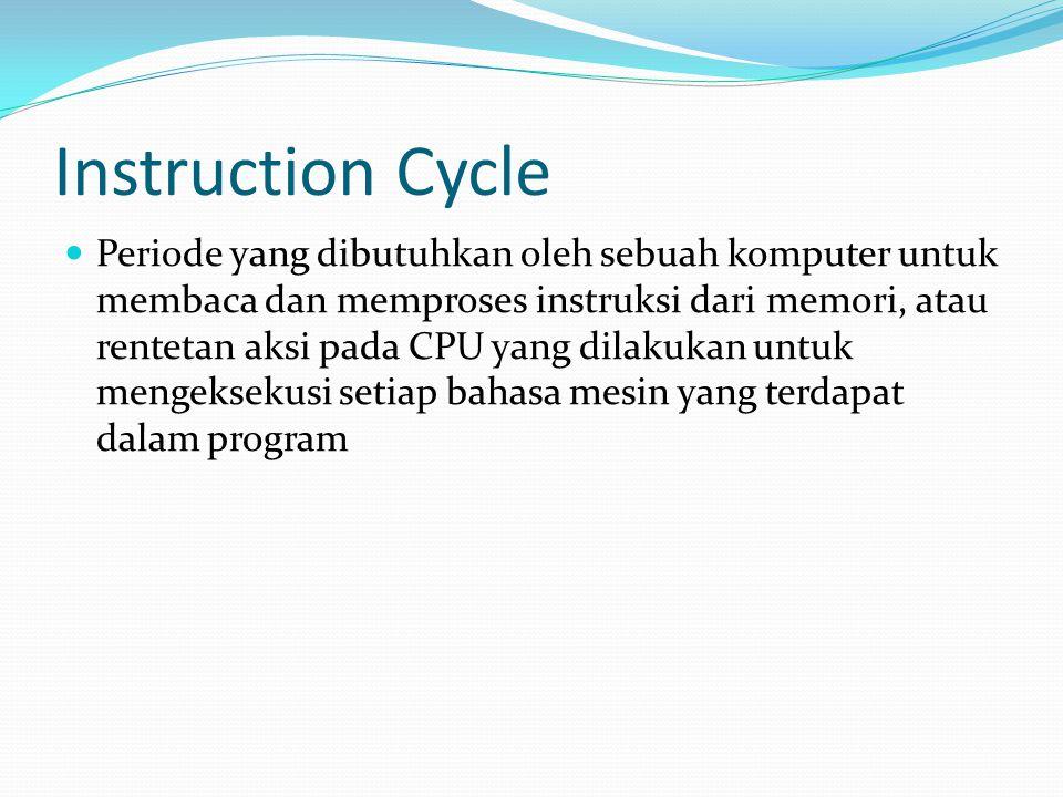 Instruction Cycle Periode yang dibutuhkan oleh sebuah komputer untuk membaca dan memproses instruksi dari memori, atau rentetan aksi pada CPU yang dil