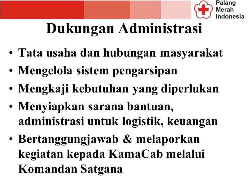 Koordinator Lapangan Memimpin Kegiatan Memberi tugas pada unit pelayanan dan dukungan administrasi Mengkoordinir setiap kegiatan pada lintas sektoral