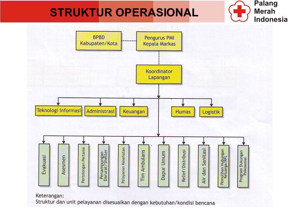 SATGANA PMI Korps Sukarela Tenaga Sukarela 30 orang Tim yang dimobilisasi untuk melaksanakan pelayanan tanggap darurat bencana