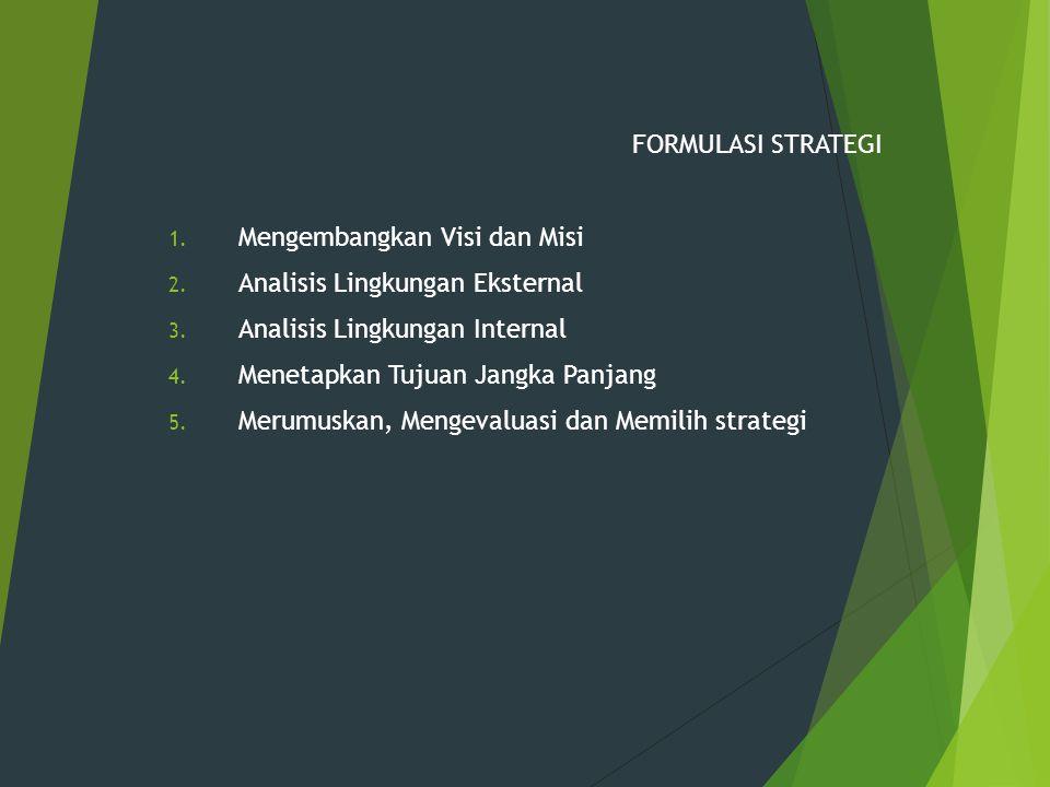FORMULASI STRATEGI 1. Mengembangkan Visi dan Misi 2. Analisis Lingkungan Eksternal 3. Analisis Lingkungan Internal 4. Menetapkan Tujuan Jangka Panjang
