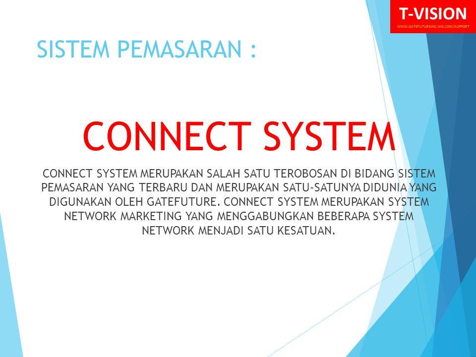 SISTEM PEMASARAN : CONNECT SYSTEM CONNECT SYSTEM MERUPAKAN SALAH SATU TEROBOSAN DI BIDANG SISTEM PEMASARAN YANG TERBARU DAN MERUPAKAN SATU-SATUNYA DIDUNIA YANG DIGUNAKAN OLEH GATEFUTURE.