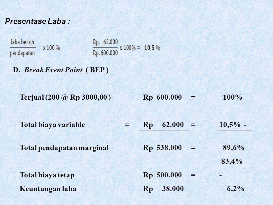 C. Rencana Anggaran Biaya Pendapatan dari penjualan Rp 600.000 Biaya pembelian Keripik Kentang Pedas Manis Rp 500.000 - Laba kotor dari penjualan Rp 1