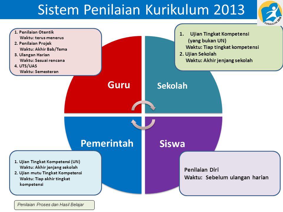 Sistem Penilaian Kurikulum 2013 Sekolah Siswa 1.Ujian Tingkat Kompetensi (yang bukan UN) Waktu: Tiap tingkat kompetensi 2.