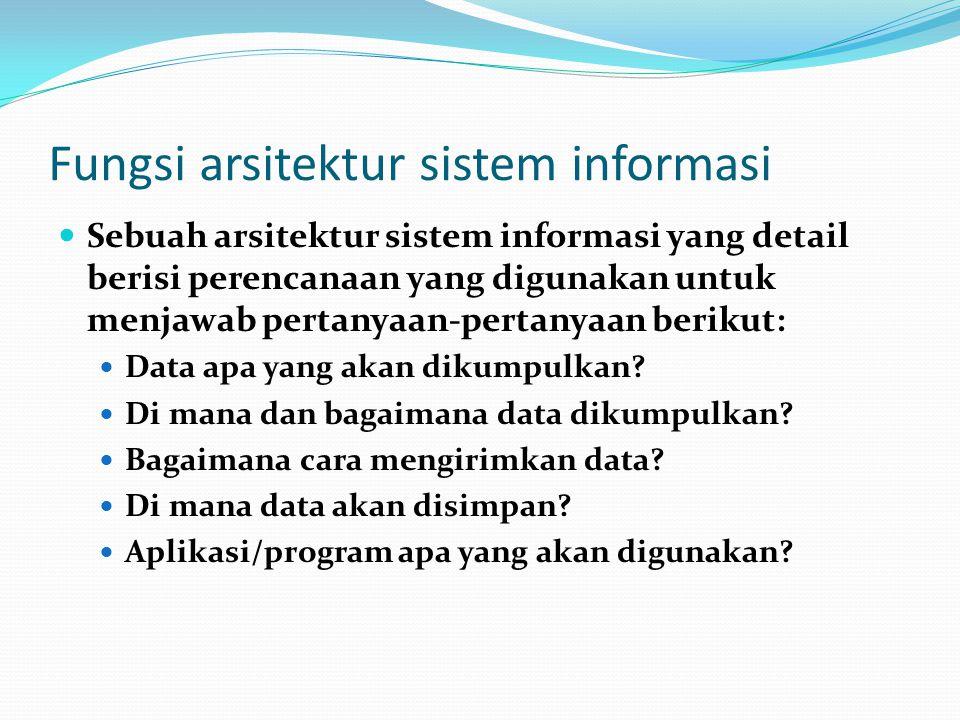 Fungsi arsitektur sistem informasi Sebuah arsitektur sistem informasi yang detail berisi perencanaan yang digunakan untuk menjawab pertanyaan-pertanya