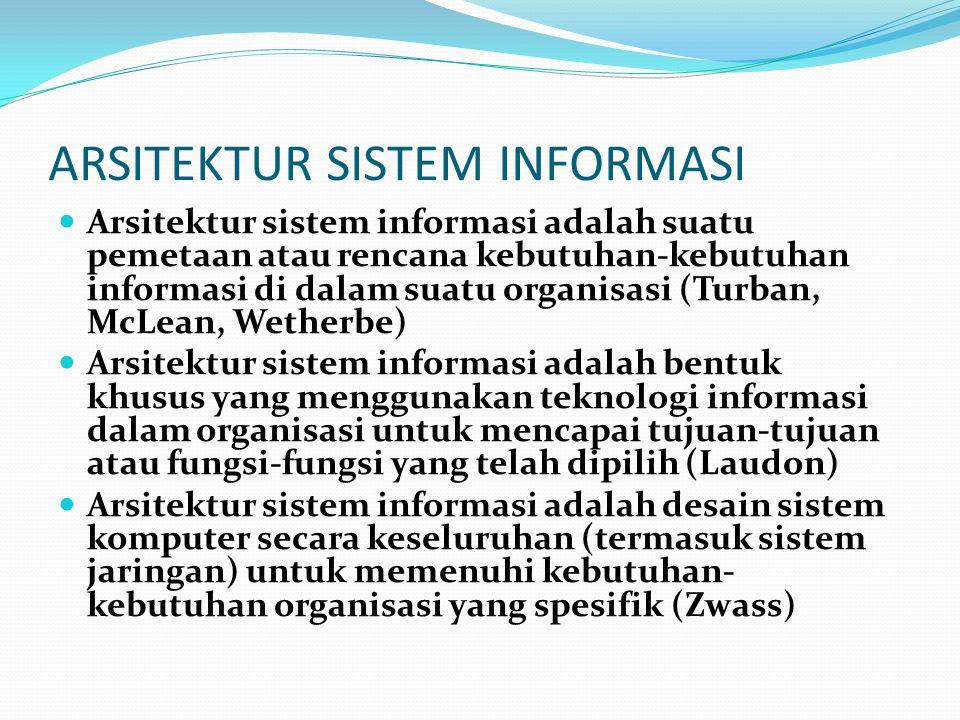 Arsitektur sistem informasi adalah suatu pemetaan atau rencana kebutuhan-kebutuhan informasi di dalam suatu organisasi (Turban, McLean, Wetherbe) Arsi