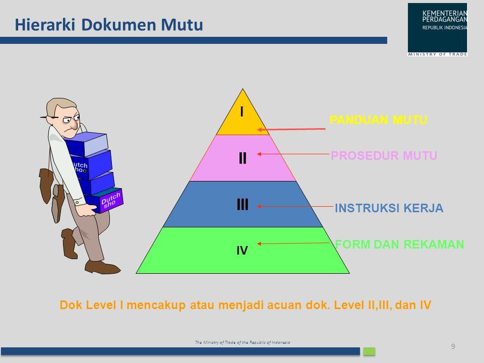 The Ministry of Trade of the Republic of Indonesia Hierarki Dokumen Mutu 9 I II III IV PROSEDUR MUTU INSTRUKSI KERJA FORM DAN REKAMAN PANDUAN MUTU Dok