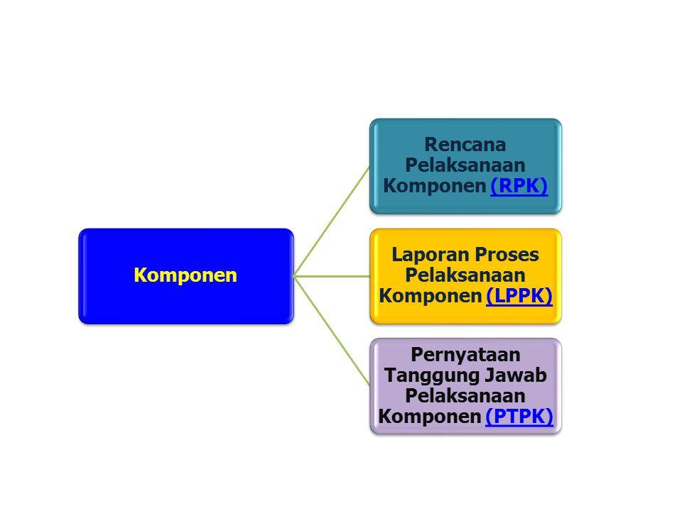 Komponen Rencana Pelaksanaan Komponen (RPK)(RPK) Laporan Proses Pelaksanaan Komponen (LPPK)(LPPK) Pernyataan Tanggung Jawab Pelaksanaan Komponen (PTPK)(PTPK)
