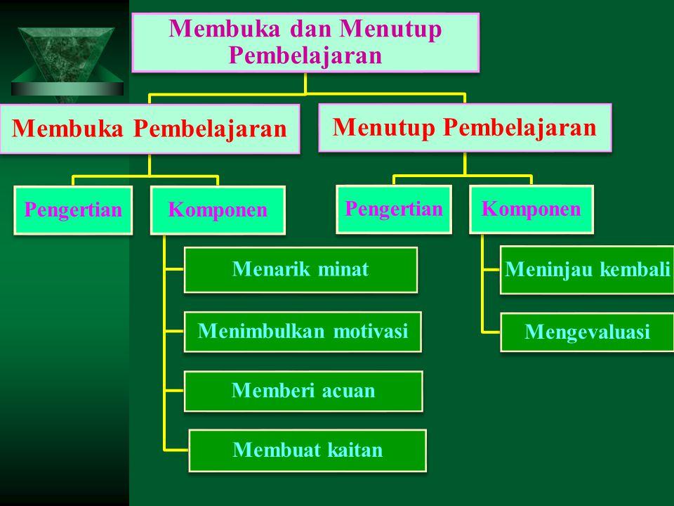 Komponen Menutup Pembelajaran 1.