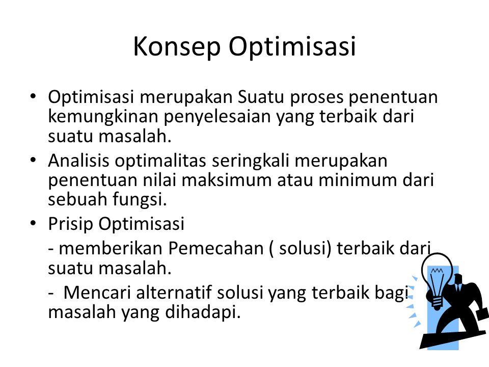 Jenis Optimisasi Optimisasi Maksimum : adalah optimisasi untuk hal-hal yang baik, atau positif misalnya  Maksimum profit, dengan kendala modal  Maksimum manfaat, dengan kendala minimnya fasilitas  Maksimum manfaat, dengan kendala mudarat