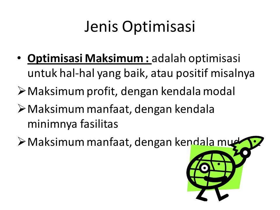 Jenis Optimisasi Optimisasi Maksimum : adalah optimisasi untuk hal-hal yang baik, atau positif misalnya  Maksimum profit, dengan kendala modal  Maks