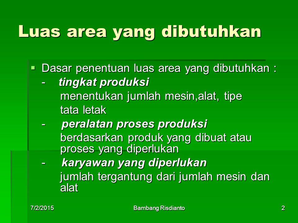 7/2/2015Bambang Risdianto2 Luas area yang dibutuhkan  Dasar penentuan luas area yang dibutuhkan : - tingkat produksi menentukan jumlah mesin,alat, ti