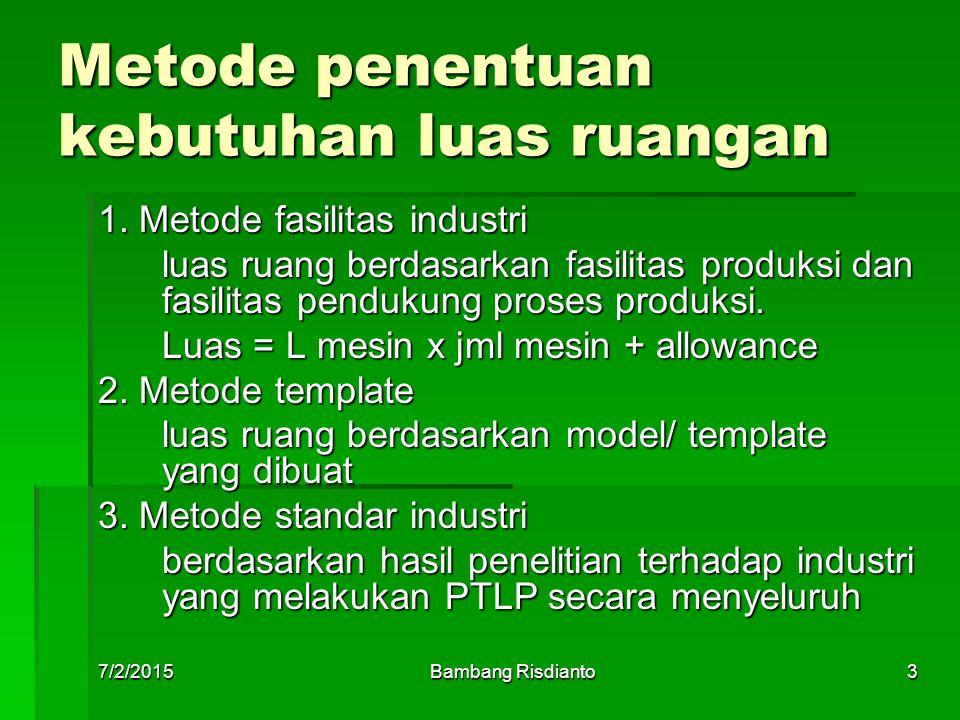 7/2/2015Bambang Risdianto3 Metode penentuan kebutuhan luas ruangan 1. Metode fasilitas industri luas ruang berdasarkan fasilitas produksi dan fasilita
