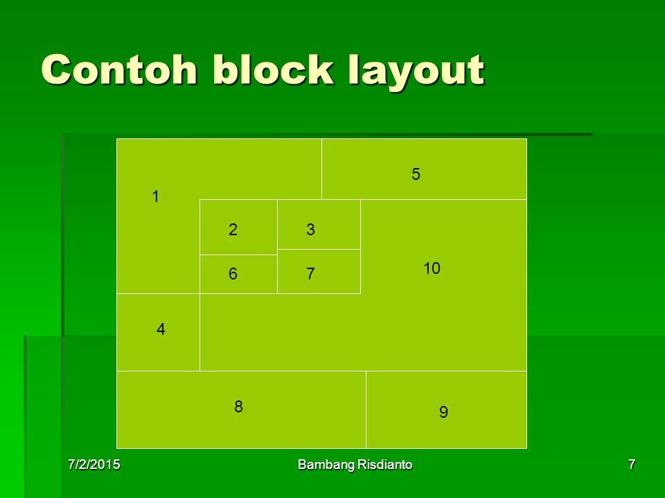 7/2/2015Bambang Risdianto8 Rancangan Alternatif Tata Letak  Dengan membuat block layout berdasarkan diagram hubungan ruangan  Block layout menggambarkan batasan-batasan ruang  Perancangan detail layout : menata fasilitas pada block layout  Metode perancangan : 1.
