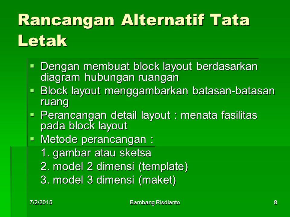 7/2/2015Bambang Risdianto8 Rancangan Alternatif Tata Letak  Dengan membuat block layout berdasarkan diagram hubungan ruangan  Block layout menggamba