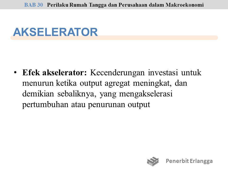 AKSELERATOR Efek akselerator: Kecenderungan investasi untuk menurun ketika output agregat meningkat, dan demikian sebaliknya, yang mengakselerasi pert