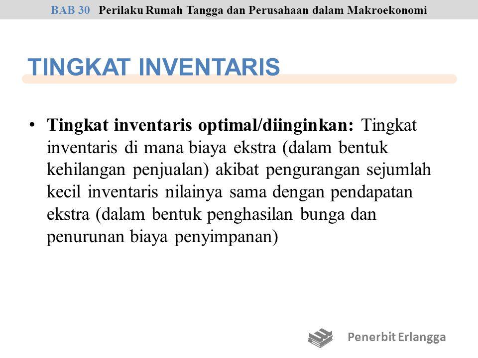 TINGKAT INVENTARIS Tingkat inventaris optimal/diinginkan: Tingkat inventaris di mana biaya ekstra (dalam bentuk kehilangan penjualan) akibat pengurang