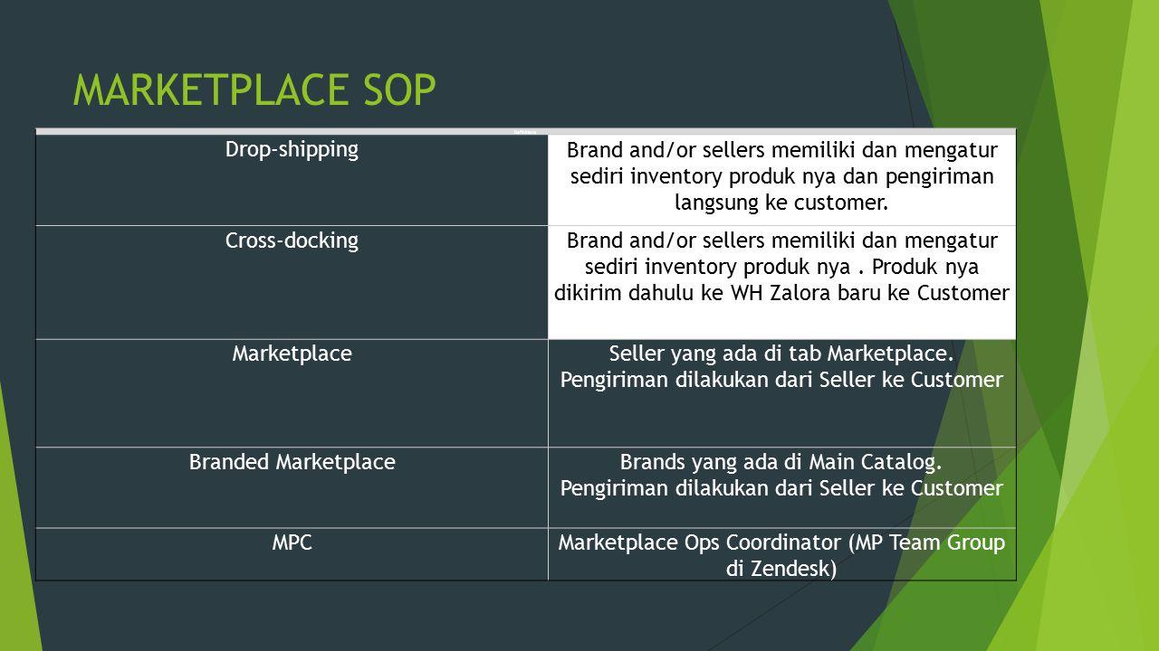 MARKETPLACE SOP Definitions Drop-shipping Brand and/or sellers memiliki dan mengatur sediri inventory produk nya dan pengiriman langsung ke customer.