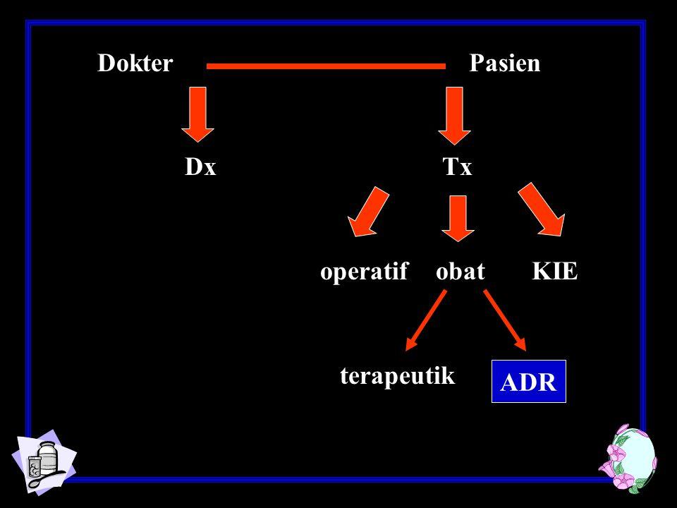 Dokter Pasien Dx Tx operatif obat KIE terapeutik ADR