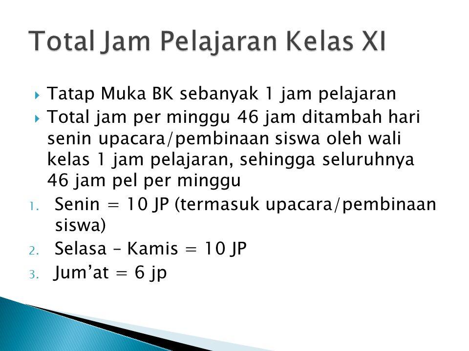 1. Kelas MATEMATIKA (Minat)– EKONOMI :1 Kelas (kuota maksimal 35 siswa) 2.