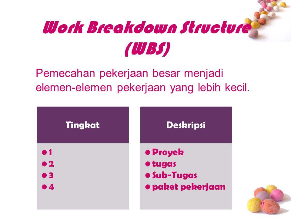 # Work Breakdown Structure (WBS) Pemecahan pekerjaan besar menjadi elemen-elemen pekerjaan yang lebih kecil.