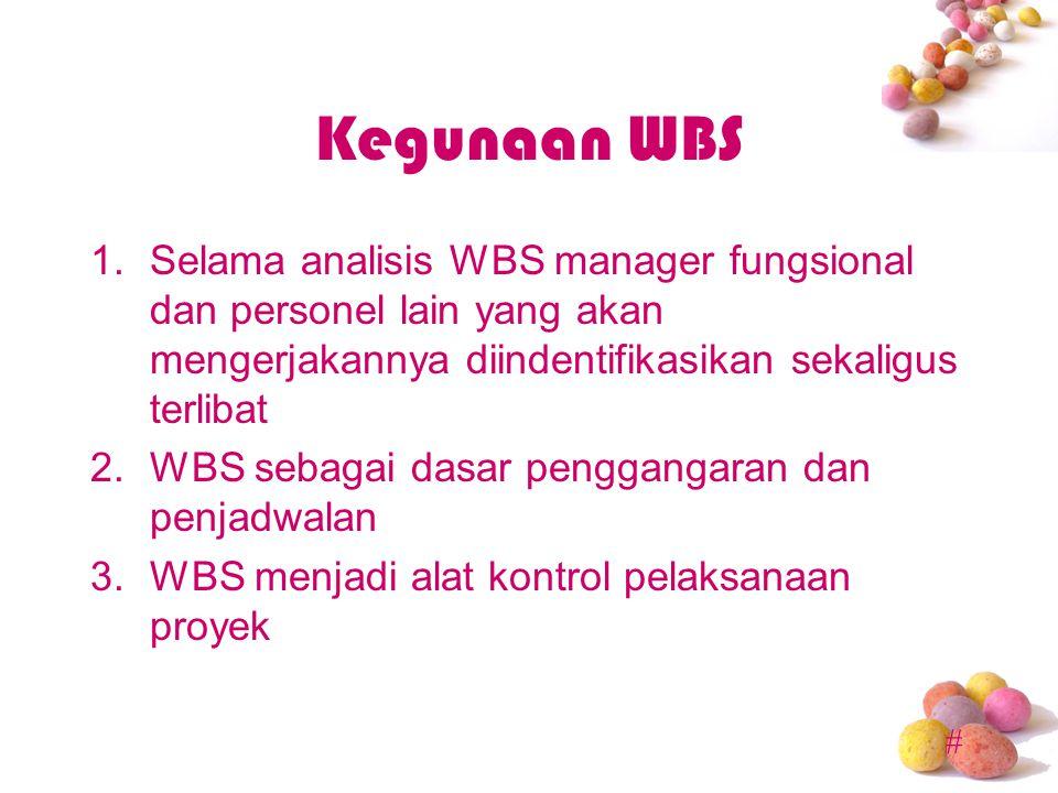 # Kegunaan WBS 1.Selama analisis WBS manager fungsional dan personel lain yang akan mengerjakannya diindentifikasikan sekaligus terlibat 2.WBS sebagai dasar penggangaran dan penjadwalan 3.WBS menjadi alat kontrol pelaksanaan proyek