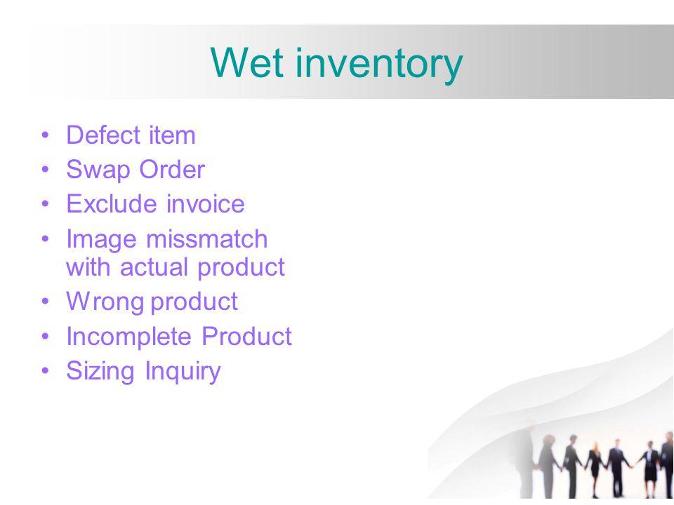 Wet Return Exchange Refund